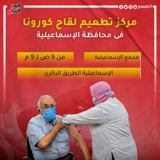 مراكز تطعيم لقاح كورونا بالإسماعيلية