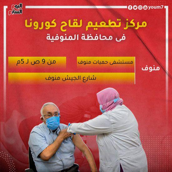 مراكز تطعيم لقاح كورونا بالمنوفية