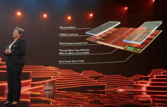 Computex21: تقنية AMD 3D V-Cache تقلب المعادلة على الخصم!