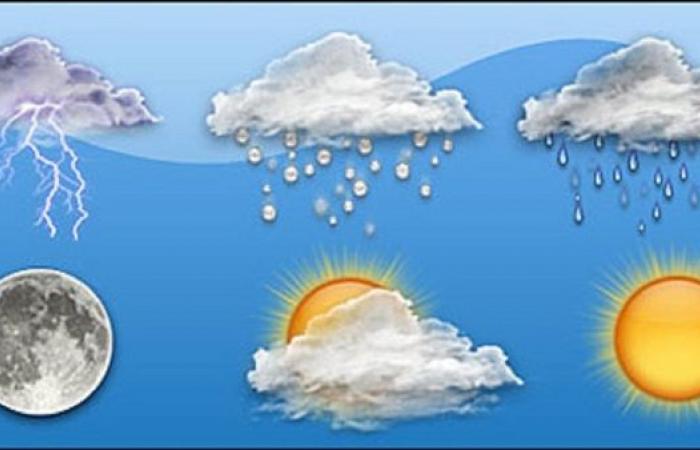 اعرف تفاصيل حالة الطقس اليوم في السعودية