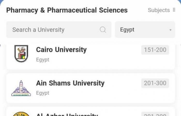جامعة القاهرة ضمن أفضل 500 جامعة عالمية فى تصنيف شنجهاي للتخصصات لعام 2021