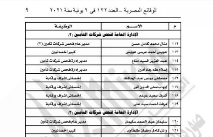 وزير العدل يمنح 145 موظفا بالرقابة المالية صفة الضبطية القضائية