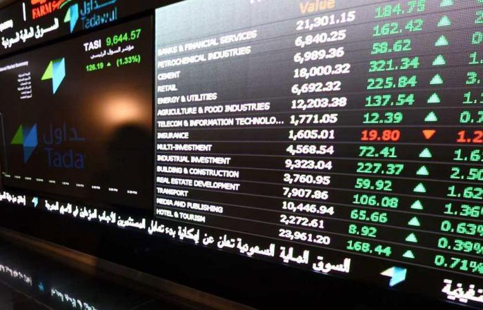 5 شركات تتصدر البورصة السعودية.. وإجمالي التداولات 11 مليار ريال